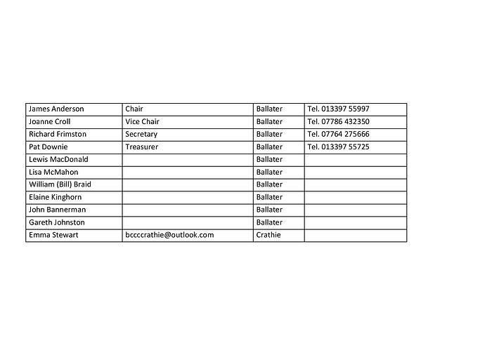 2020110901 BCCC Councillors list-page-00