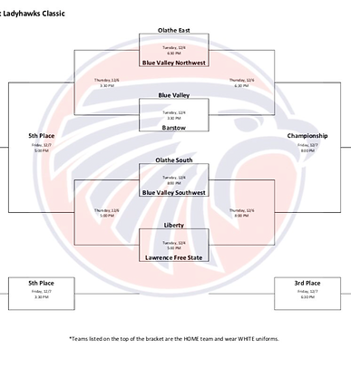 OE Tournament Bracket 2018-19.png
