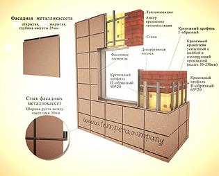 Фасадная система из металлокассет