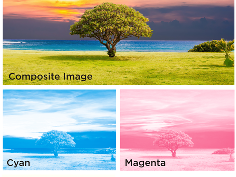 What is Four Colour Process Printing?