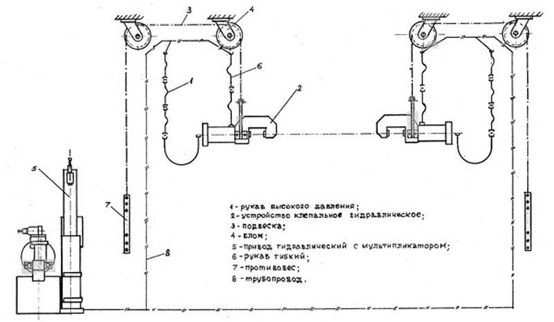 Комплект гидрофицированного оборудования для клепки фрикционных планок