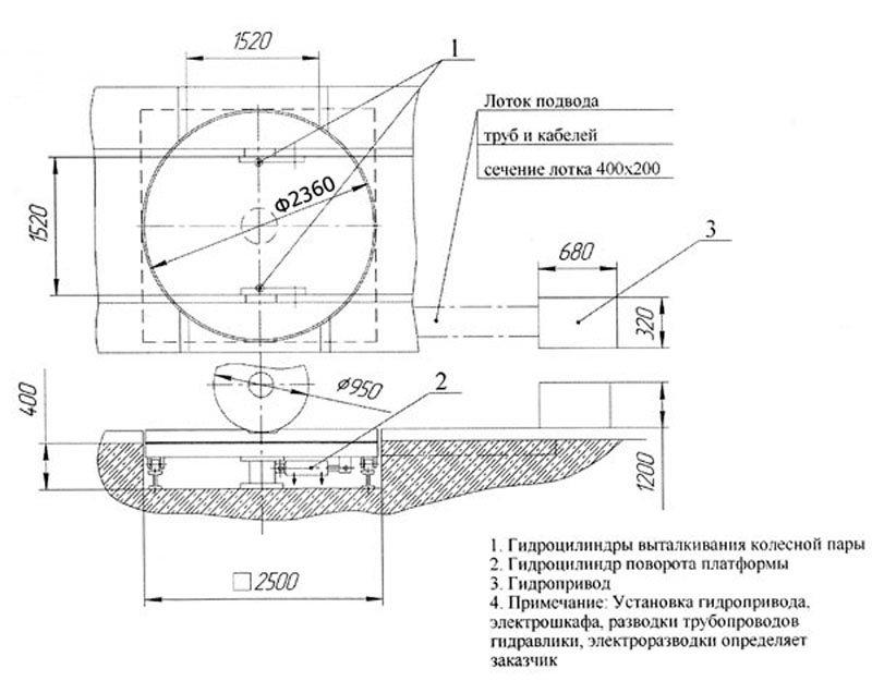 Поворотный круг для колесных пар с гидравлическим приводом