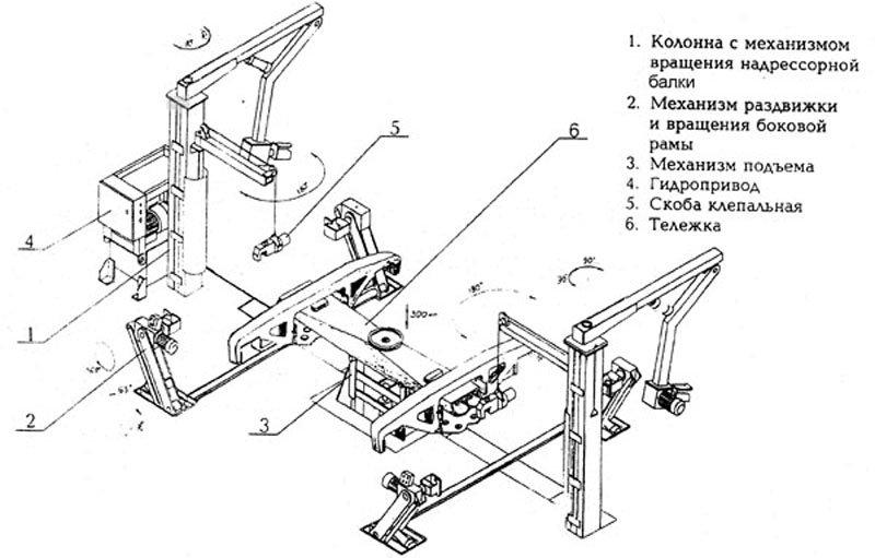 Стенд для раздвижки и осмотра корпусных деталей тележек грузовых вагонов с 2-мя скобами для клёпки фрикционных планок