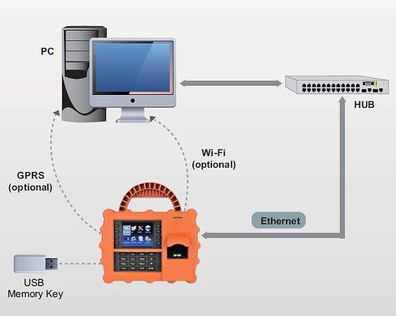 conmutadores y cámaras de seguridad en monterrey