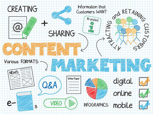 Content Marketing.jpeg