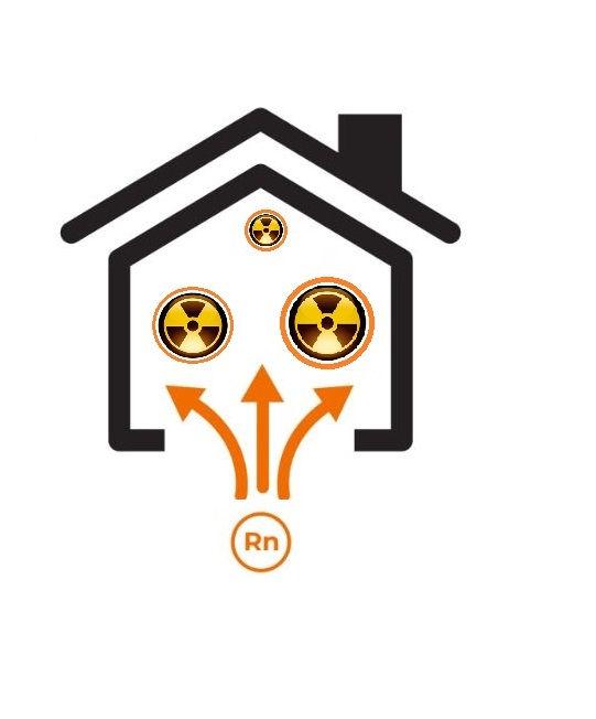 Radon Testing (only)