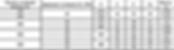 Размеры прокладок восьмиугольного сечения по ОСТ 26.260.461-99