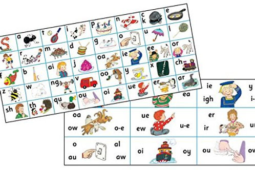 Jolly Phonics Letter Sound Strips(US  in print letters) レターサウンドストリップス