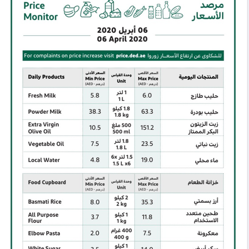 Price Monitor.