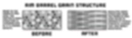 PAGE+1+-+FLOW+FORM+EXPLAINED+-+GRAIN.png