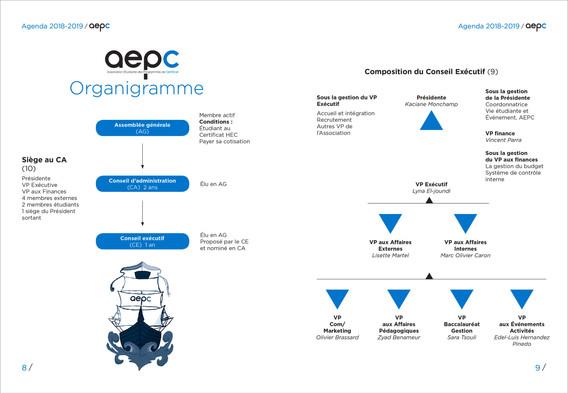 Agenda de l'AEPC