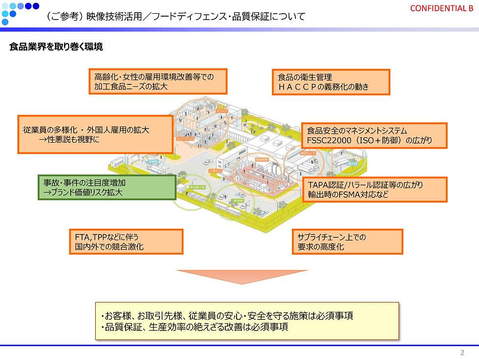 食品工場提案資料/フードディフェンス・品質保証(ご参考資料)-02.jpg