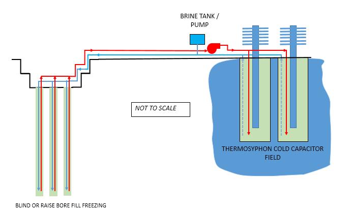 Cold Energy Storage Concept
