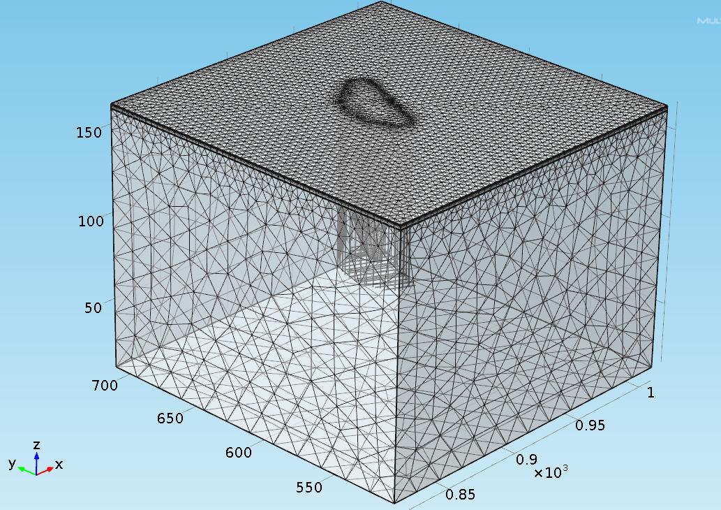 3D FEM Model