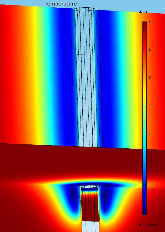 Shaft Freeze FEM Model.