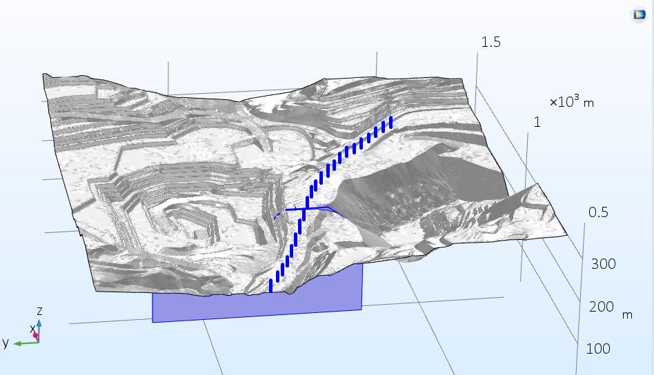 3D Model Interpretation of Topo