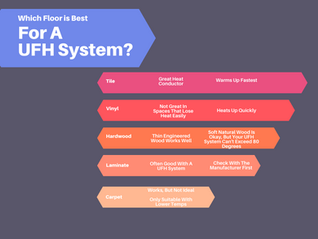 Can I Heat It? Underfloor Heating Guide
