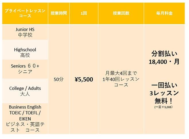 Online lesson rates.jpg