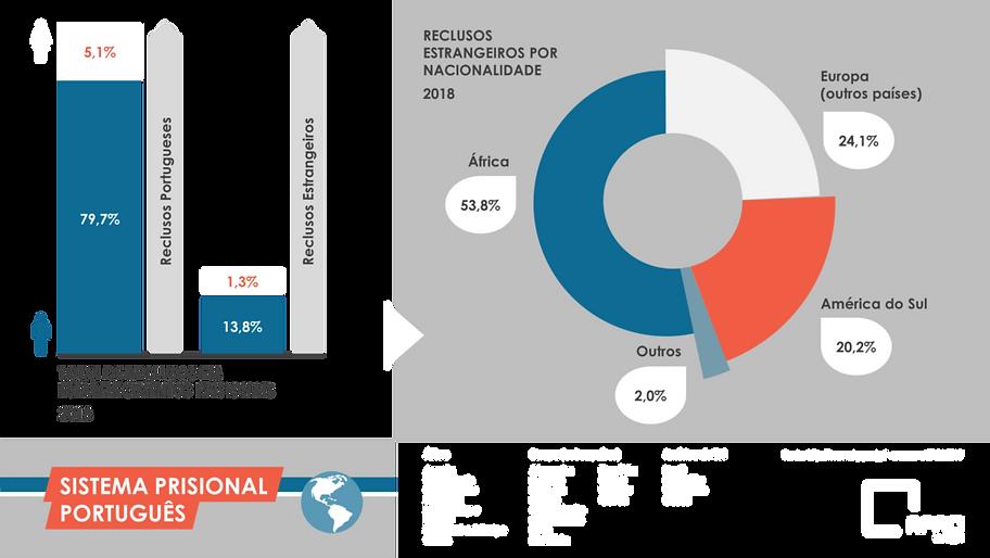 3. Nacionalidades Reclusos_utilizada.png