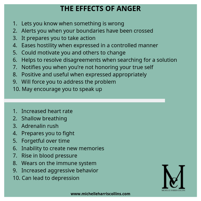 Anger in eMotion