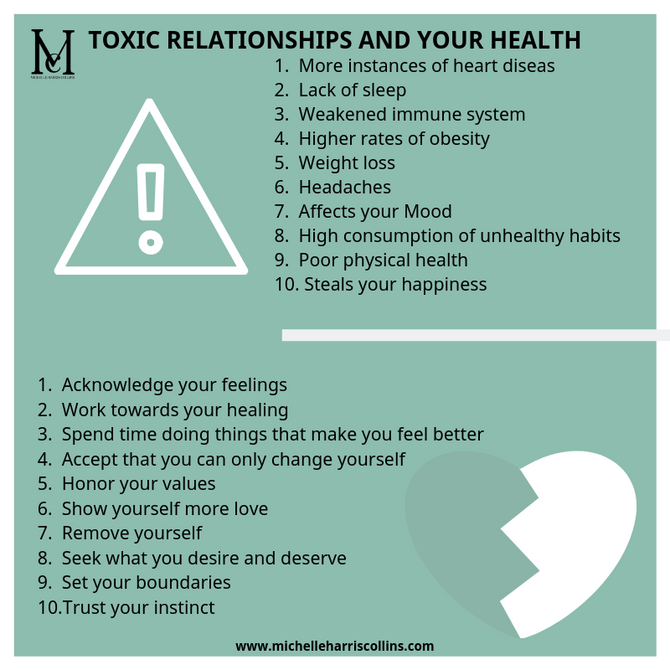 Toxic Relationships & Your Health