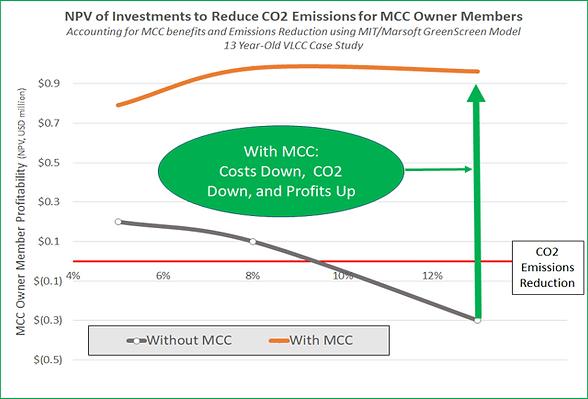 MCC Chart.png