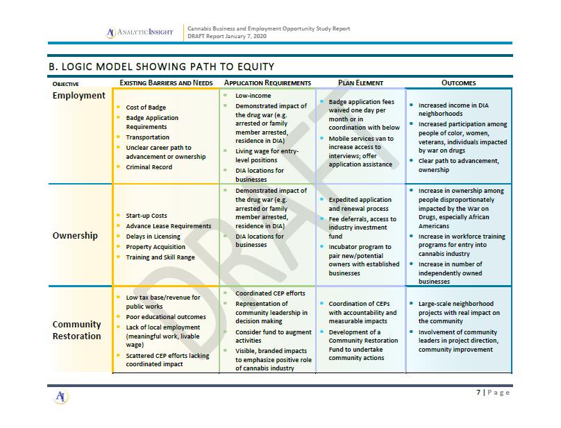 Equity Logic Model.png