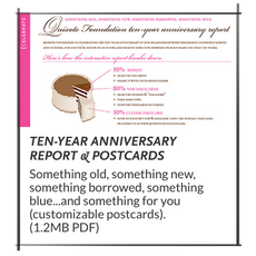 Anniversary as opportunity