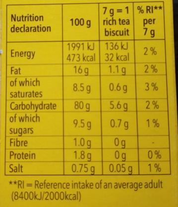 Nutrition information on gluten-free biscuits