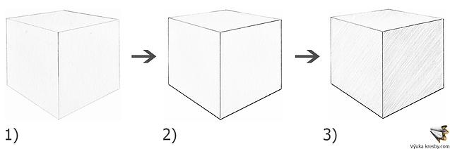 Krok Za Krokem Jak Stinovat Box Vyuka Kresby Kurz Kresleni