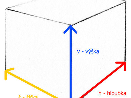 1) Perspektiva pro výtvarníky: 3 rozměry prostoru