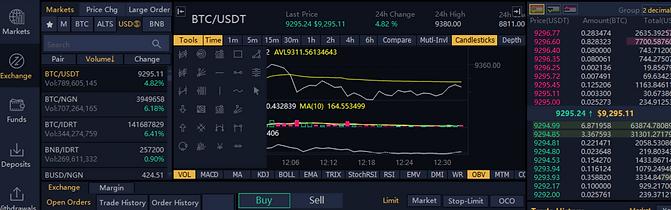 BTC - USD.png