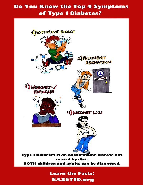T1D Top 4 Symptoms 1-13-20.png