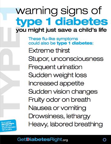 Warning Signs of Type 1 Diabetes
