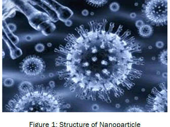 Nanoparticles: The next asbestos?