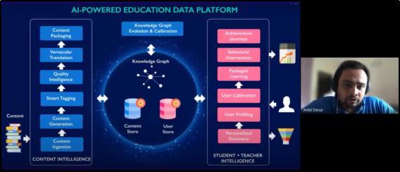 Major components to build AI Based educa