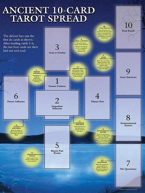 Tarot Guide Sheet