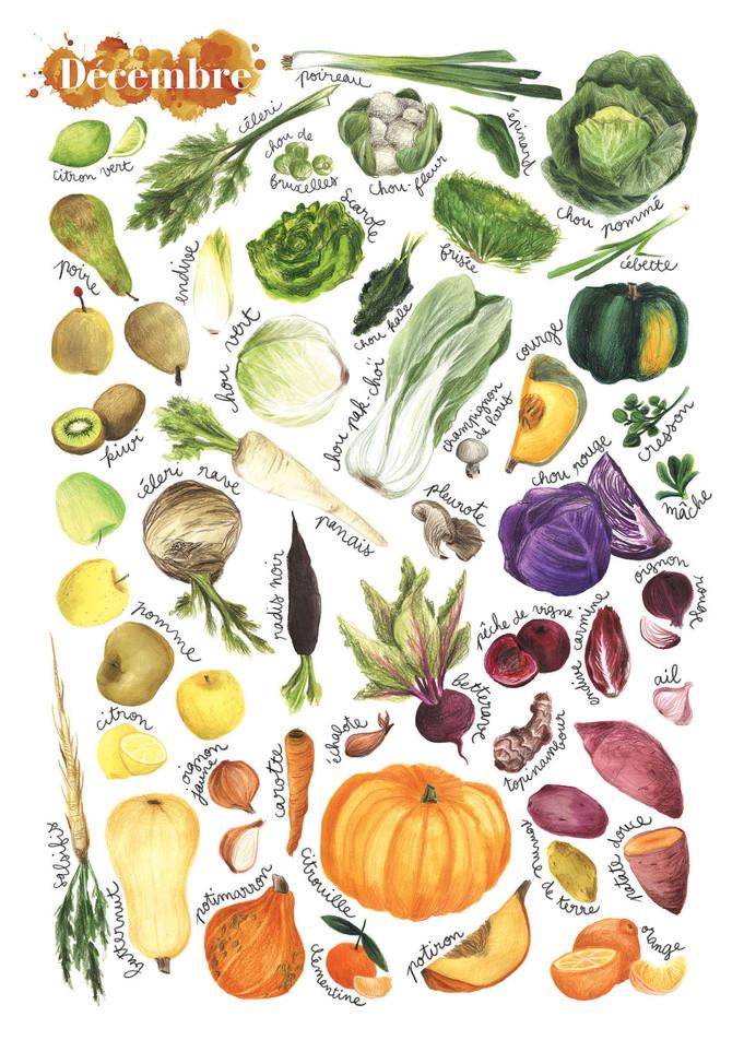 Fruits et légumes de saison, Décembre