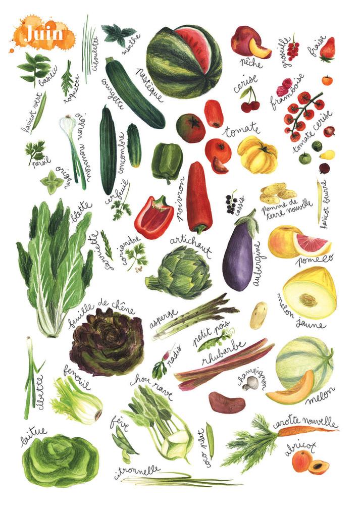 Fruits et légumes de saison, Mai