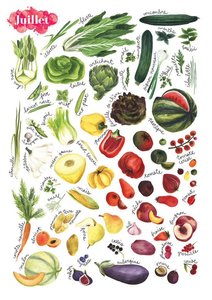 Fruits et légumes de saison, Juin