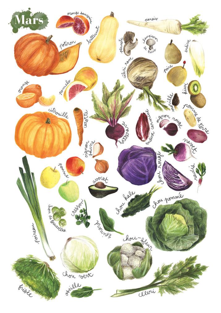 Fruits et légumes de saison, Mars