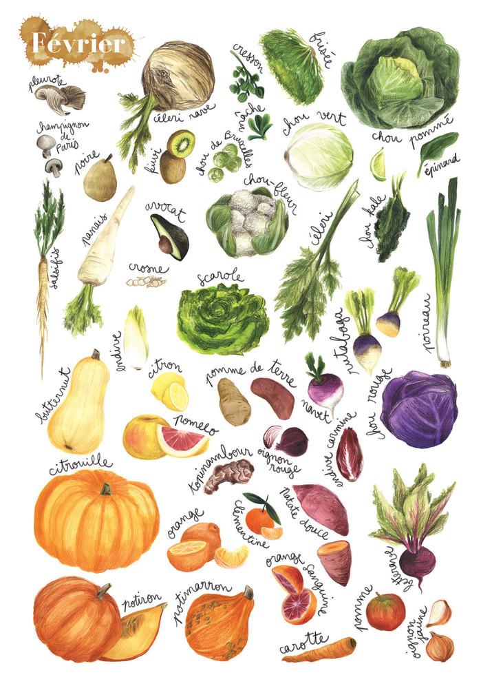 Fruits et légumes de saison, Février