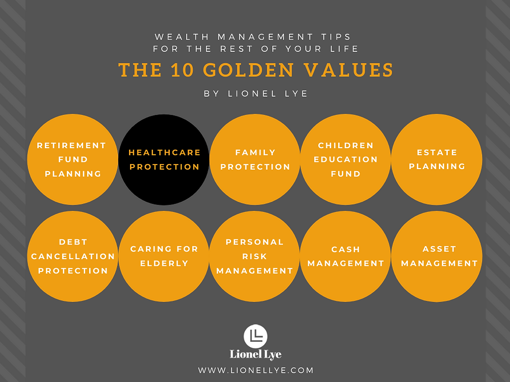 This is Golden Value No.2