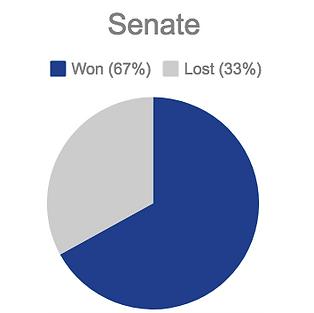 senate-final.png