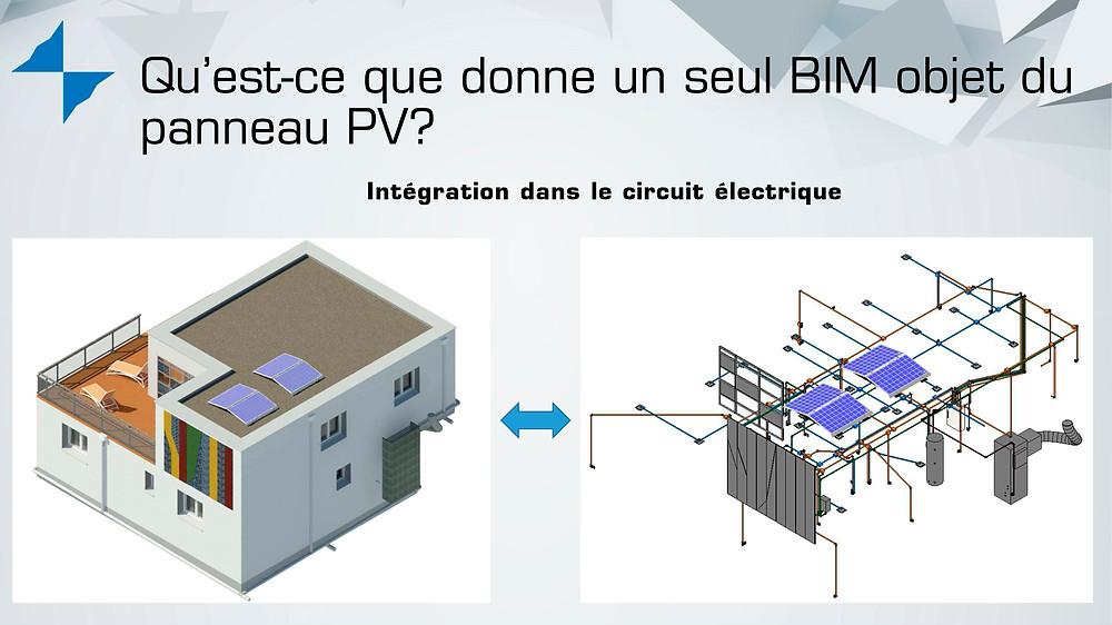 Façade photovoltaïque et panneaux du toit sont reliés dans le système électrique de la maison. Projet BIM