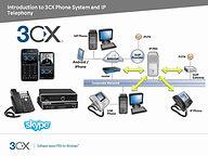 Téléphonie IP, IPBX, 3CX