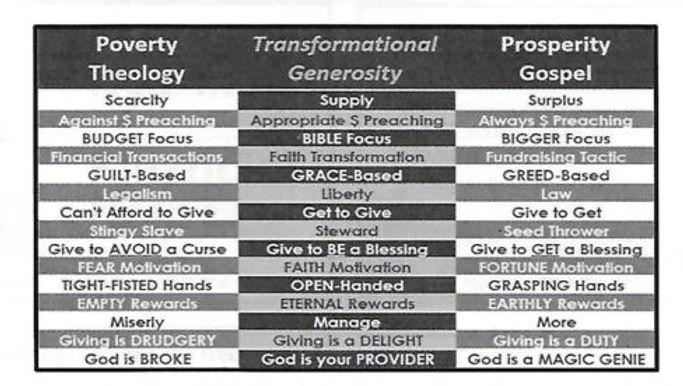 Transformational Generosity.jpg