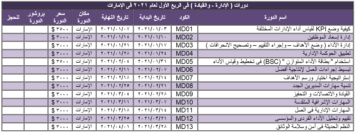 Management-Q1-2021.png
