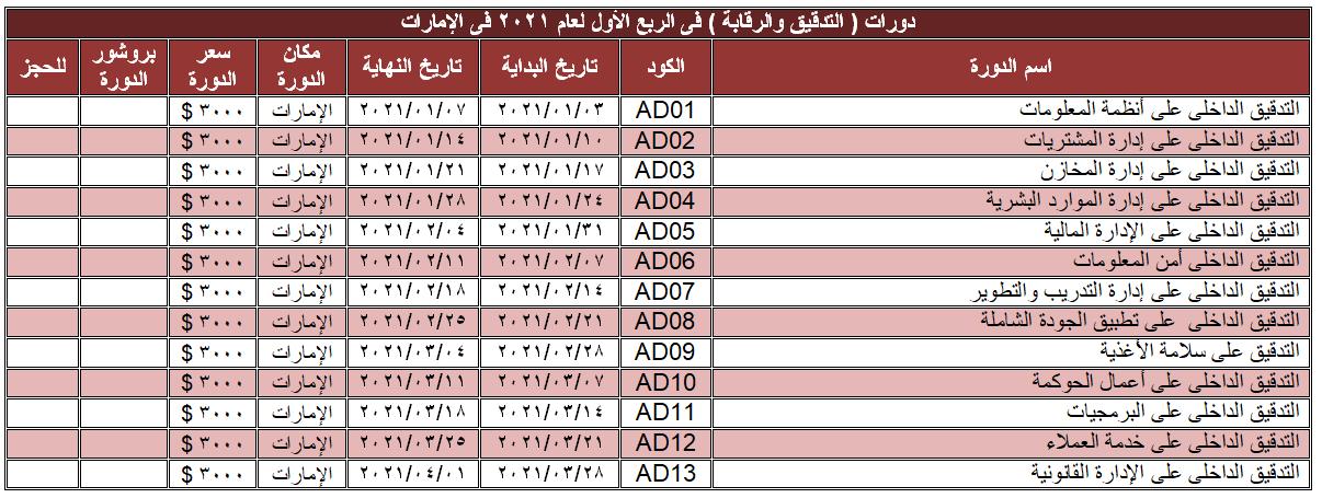 Audit-Q1-2021.png