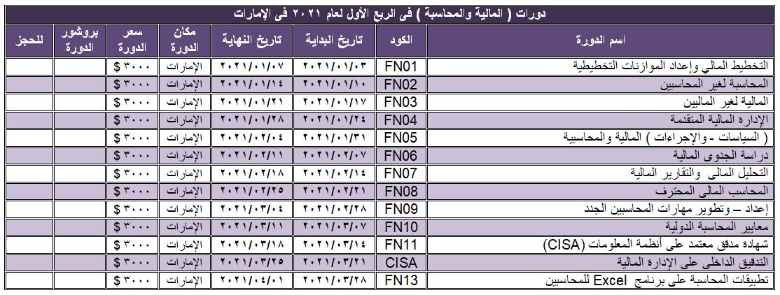 Finance-Q1-2021.png